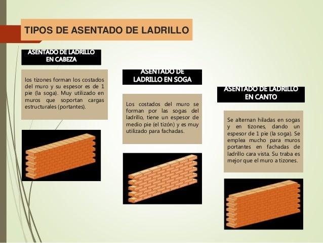 Tipos de ladrillo excellent cermica itagua u categora ra - Tipos de ladrillos ...