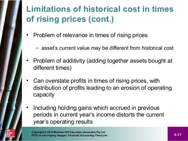 limitations of historical cost accounting