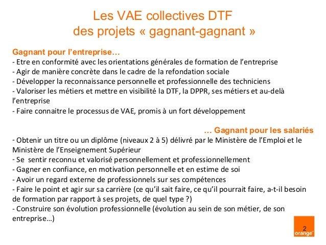La dynamique de la VAE Orange Slide 2