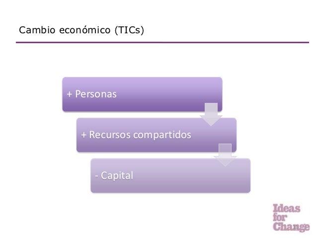 Cambio económico (TICs)        + Personas           + Recursos compartidos             - Capital                          ...