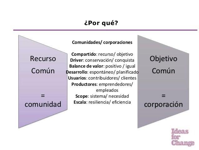 ¿Por qué?               Comunidades/ corporaciones              Compartido: recurso/ objetivo Recurso      Driver: conserv...