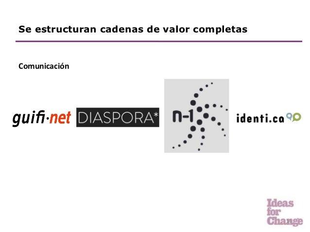 Se estructuran cadenas de valor completasComunicación                                            14