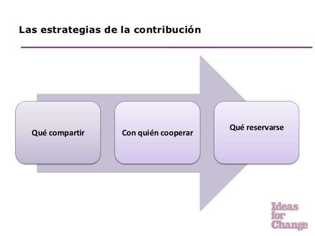 Las estrategias de la contribución                                        Qué reservarse  Qué compartir    Con quién coope...