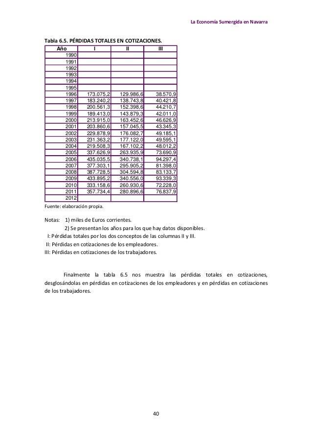 la-economia-sumergida-en-navarra-46-638.jpg?cb=1448124119