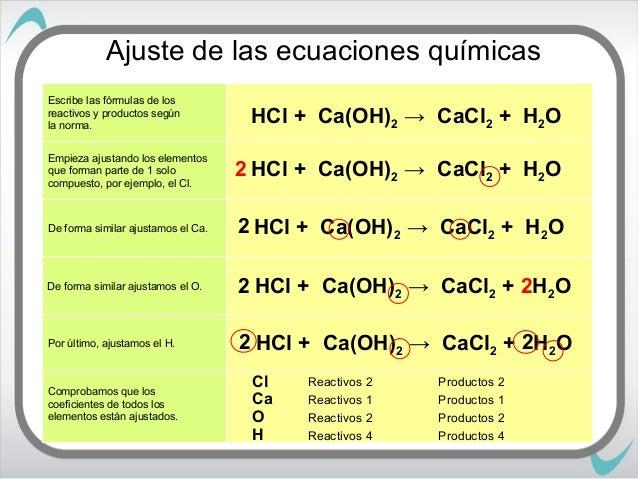 Ajuste de ecuaciones quimicas online dating 2