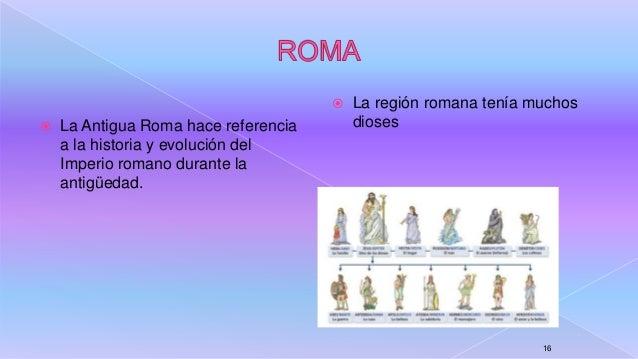 La Antigua Roma hace referencia a la historia y evolución del Imperio romano durante la antigüedad.  La región romana t...