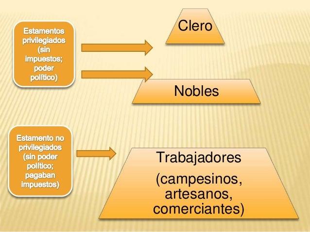 Clero  NoblesTrabajadores(campesinos,  artesanos,comerciantes)