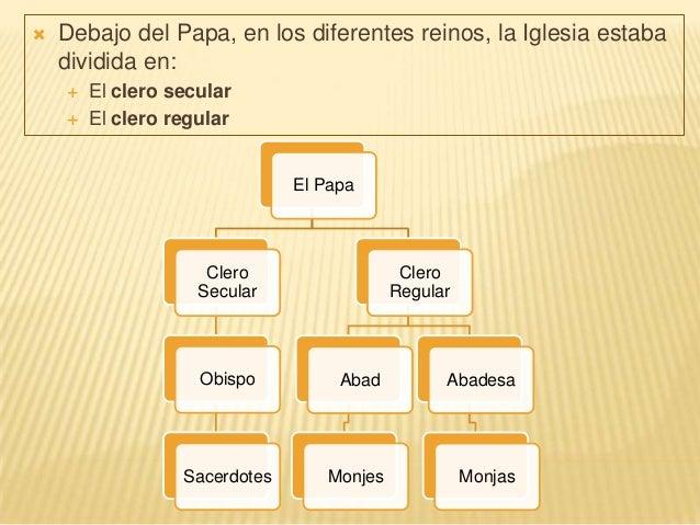    Debajo del Papa, en los diferentes reinos, la Iglesia estaba    dividida en:       El clero secular       El clero r...