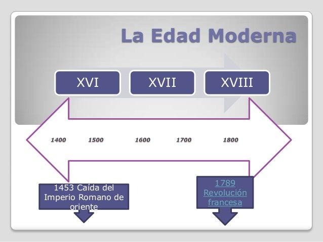 La Edad Moderna      XVI           XVII      XVIII                              1789  1453 Caída del                      ...
