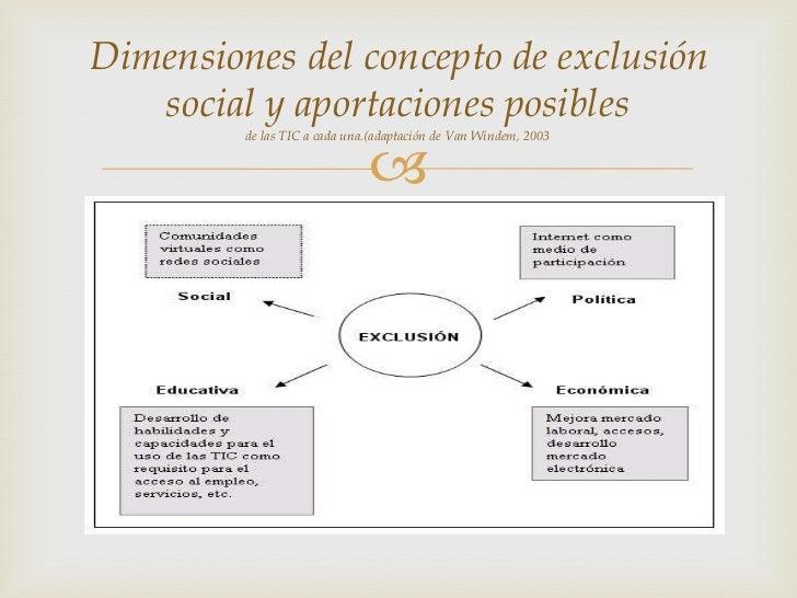 Dimensiones del concepto de exclusión   social y aportaciones posibles         de las TIC a cada una.(adaptación de Van Wi...