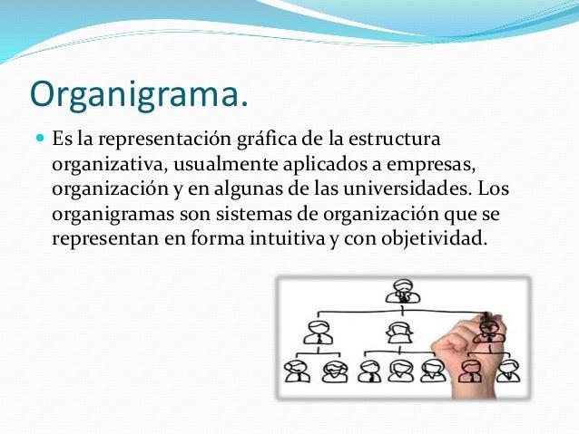Organigrama.  Es la representación gráfica de la estructura organizativa, usualmente aplicados a empresas, organización y...