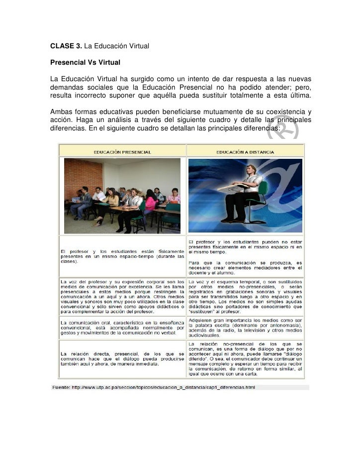 CLASE 3. La Educación Virtual  Presencial Vs Virtual  La Educación Virtual ha surgido como un intento de dar respuesta a l...