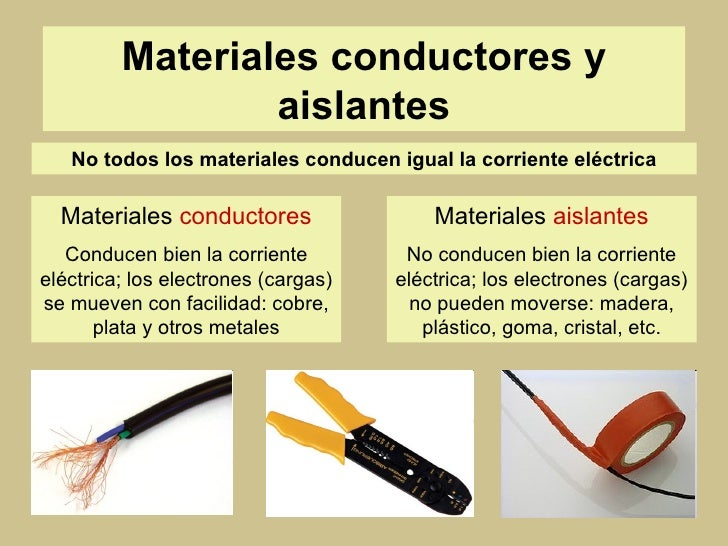 La electricidad - Materiales aislantes del calor ...