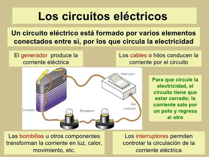 Circuito Que Produzca Calor : La electricidad