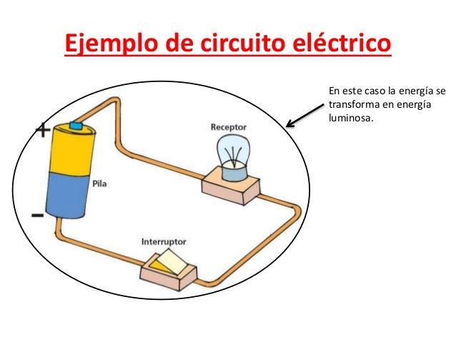 Circuito Sencillo : La electricidad