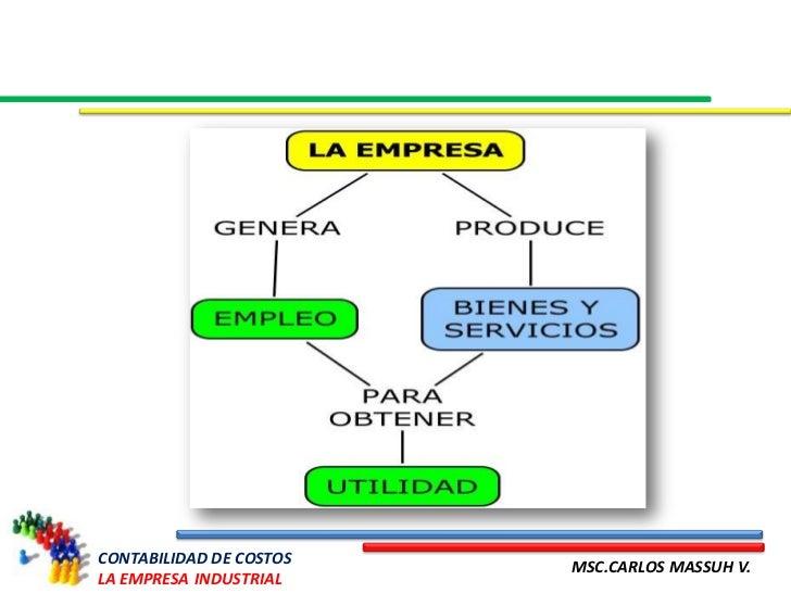 Organigrama De Nissan >> organigrama de una empresa industrial la empresa industrial