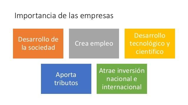 Importancia de las empresas Desarrollo de la sociedad Crea empleo Desarrollo tecnológico y científico Aporta tributos Atra...