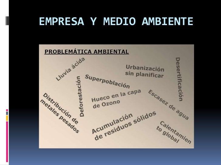 La empresa  y el medio ambiente Slide 2
