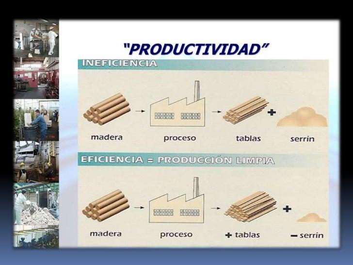 Contexto InternacionalTRATAMIENTO DE AGUA RESIDUAL       97%              70%                    35%                      ...