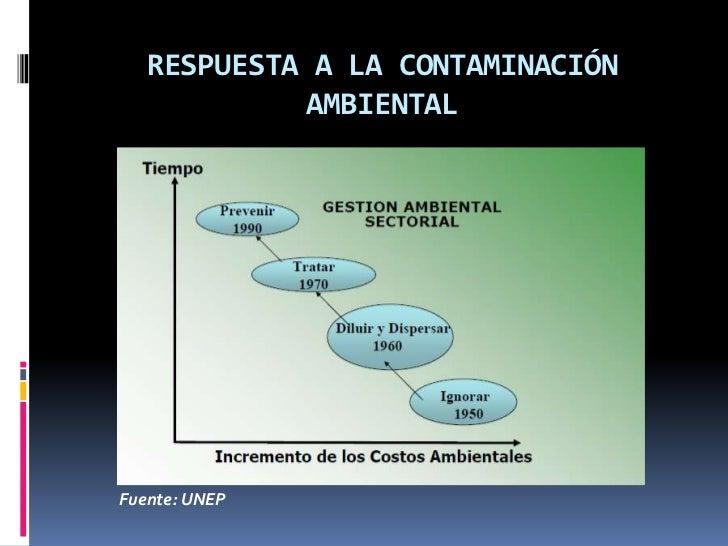 La empresa  y el medio ambiente Slide 3