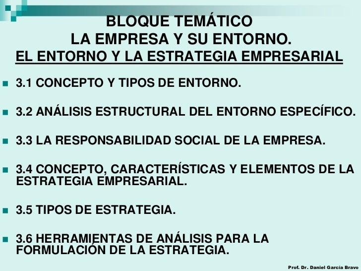 BLOQUE TEMÁTICO            LA EMPRESA Y SU ENTORNO.    EL ENTORNO Y LA ESTRATEGIA EMPRESARIAL   3.1 CONCEPTO Y TIPOS DE E...