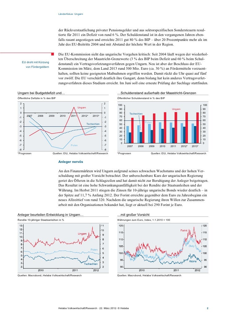 Laenderfokus.pdf Slide 2