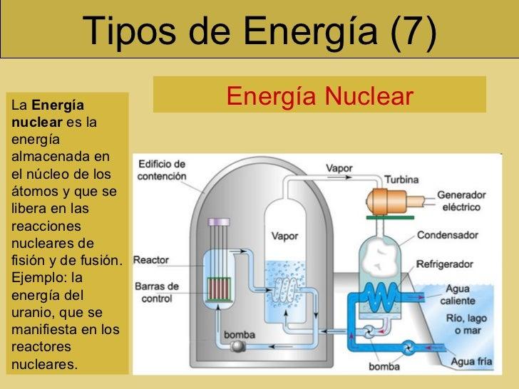 energia-quimica-ejemplos
