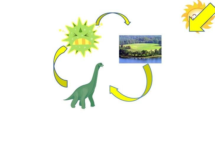 La Energia2 Slide 3