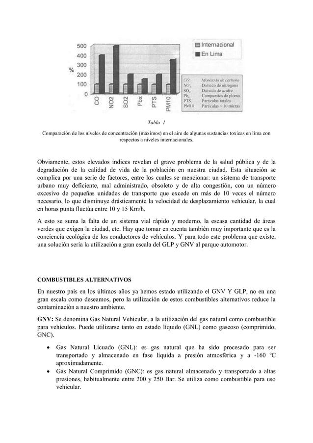 Tabla 1 Comparación de los niveles de concentración (máximos) en el aire de algunas sustancias toxicas en lima con respect...
