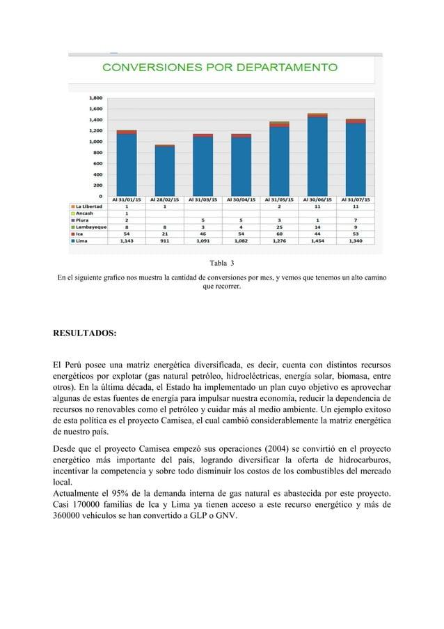 Tabla 3 En el siguiente grafico nos muestra la cantidad de conversiones por mes, y vemos que tenemos un alto camino que re...