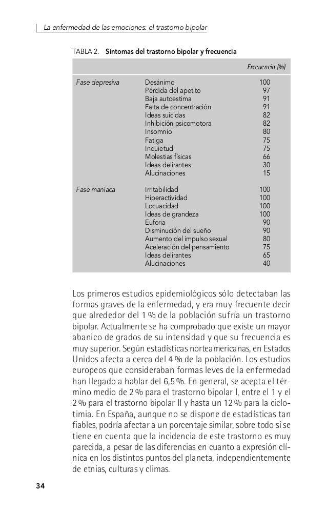 cmo superar el trastorno bipolar los 21 buenos hbitos spanish edition