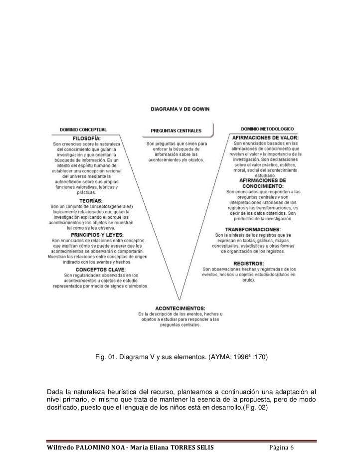 La enseñanza de las ciencias en el nivel primario