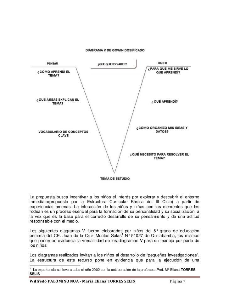 Único Diagrama De Ojo Para Los Niños Foto - Anatomía de Las ...