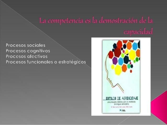 La competencia es la demostración de la  capacidad  Procesos sociales  Procesos cognitivos  Procesos afeclivos  Procesos f...