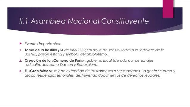 4. Declaración de los Derechos del Hombre y del Ciudadano.
