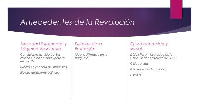 """""""  PROCESO HISTÓRICO ETAPAS DE LA REVOLUCIÓN.  """"  Fue un proceso que se extendió alrededor de 10 años, involucrando a la m..."""