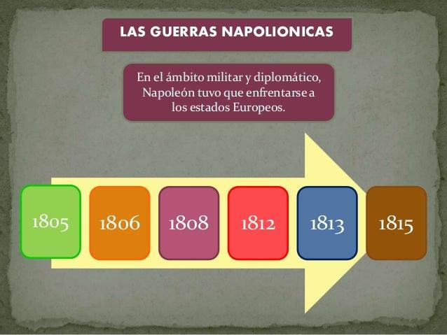 1805 1806 1808 1812 1813 1815 LAS GUERRAS NAPOLIONICAS En el ámbito militar y diplomático, Napoleón tuvo que enfrentarse a...