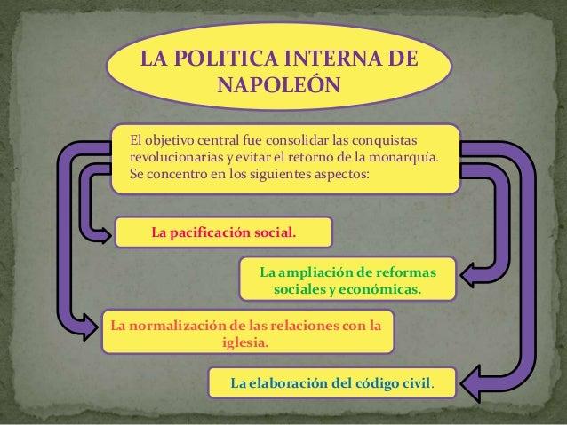 LA POLITICA INTERNA DE NAPOLEÓN El objetivo central fue consolidar las conquistas revolucionarias y evitar el retorno de l...