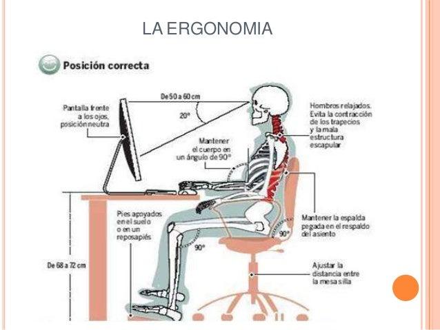 La ergonomia y la vista for Que es la ergonomia en la oficina