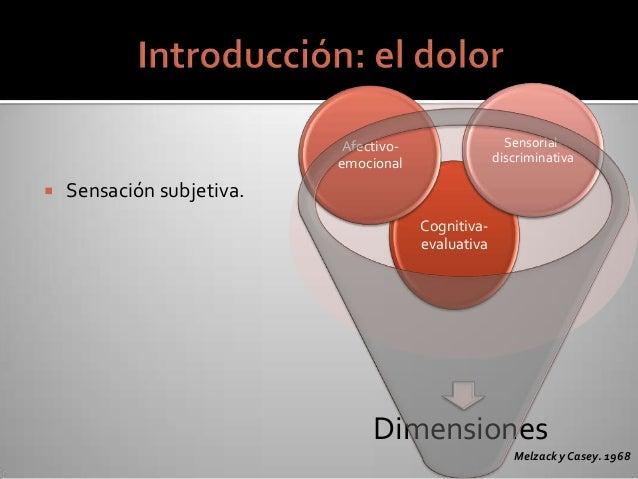 La escala visual analógica Slide 3