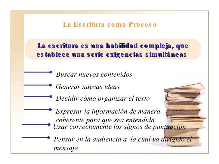 La Escritura como Proceso Buscar nuevos contenidos  Generar nuevas ideas  La escritura es una habilidad compleja, que esta...