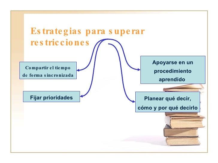 Estrategias para superar restricciones Compartir el tiempo de forma sincronizada  Apoyarse en un procedimiento aprendido  ...