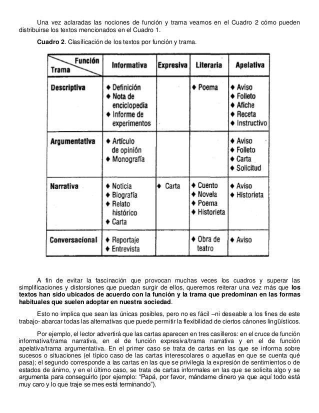 La escuela y los textos Ana María Kaufman y María Elena Rodríguez
