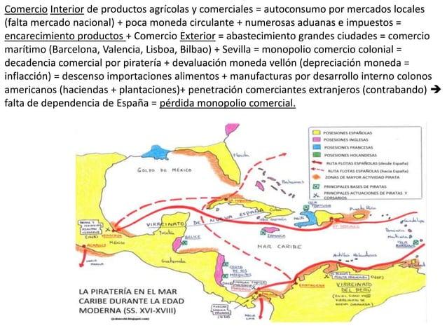 Comercio Interior de productos agrícolas y comerciales = autoconsumo por mercados locales (falta mercado nacional) + poca ...