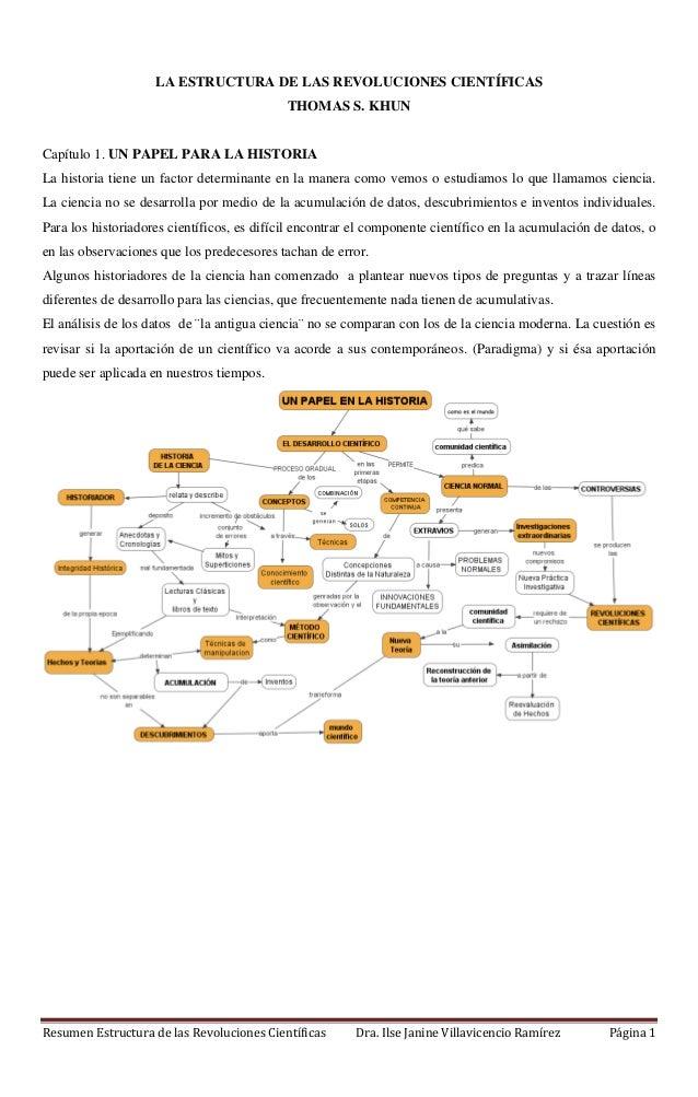 Resumen Estructura de las Revoluciones Científicas Dra. Ilse Janine Villavicencio Ramírez Página 1 LA ESTRUCTURA DE LAS RE...