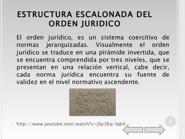 La Estructura Escalonada Del Orden Juridico Pp