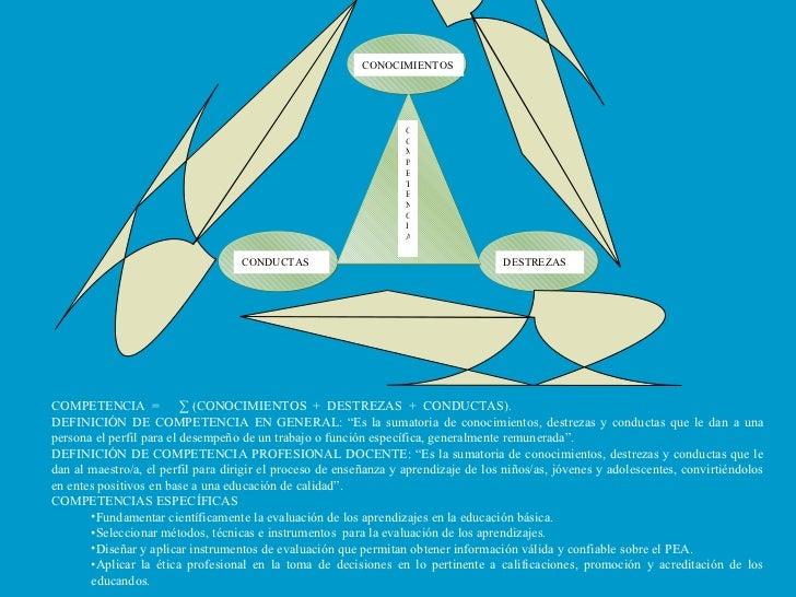 La evaluacion y los modelos pedagogicos f Slide 3