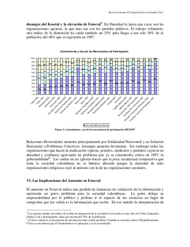 Revista Javeriana, El Capital Social en Colombia, No.7 desangre del Ksocial y la elevación de Fenoval5 . En Densidad la ún...