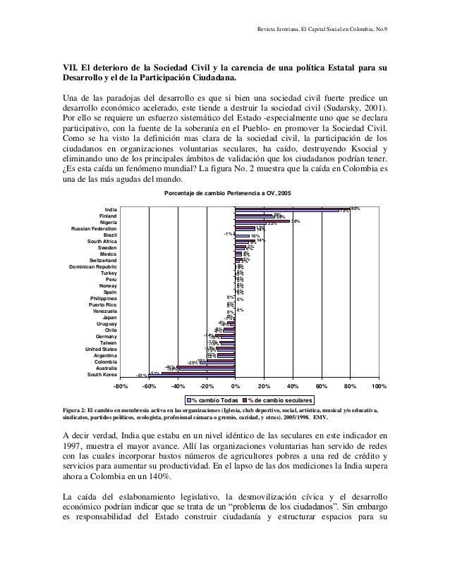 Revista Javeriana, El Capital Social en Colombia, No.9 VII. El deterioro de la Sociedad Civil y la carencia de una polític...