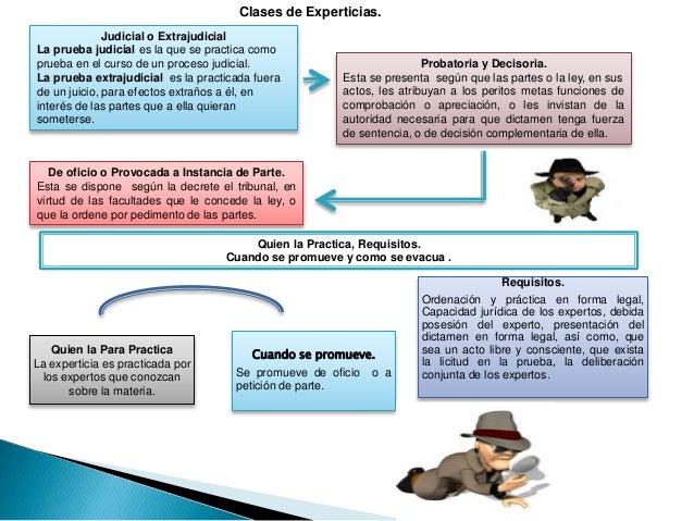 La experticia for Que es un proceso extrajudicial